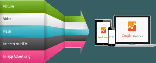 Best Pay Per Click Service in Bangladesh